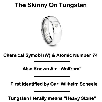 Quick Specs for Tungsten Carbide